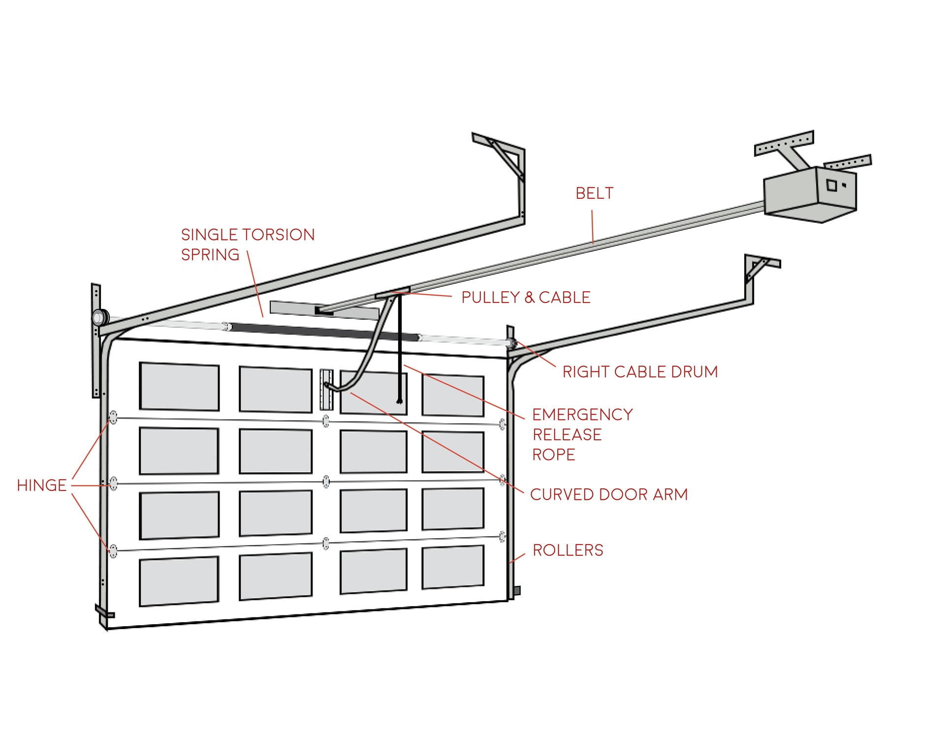 detailed garage door diagram g s garage doors rh gsgaragedoors com garage  door opener schematic circuit chamberlain